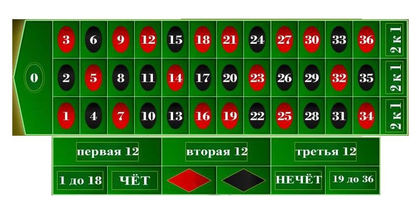 Танцевальные игровые автоматы красноярске